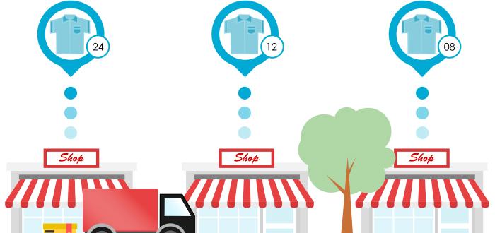Robert Goddard transforms retail operations with Eurostop.
