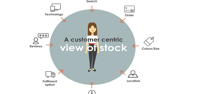 Customer centric stock and delighting your customers.
