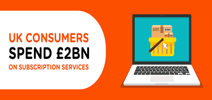 Brits Spending Over £2bn on Average a Year on Delivery Subscriptions.